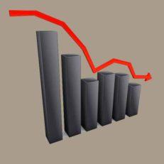 Industrie: une piqûre de rappel car la situation reste dégradée en dépit de la possible reprise